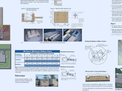 инструкция для блоков ENG